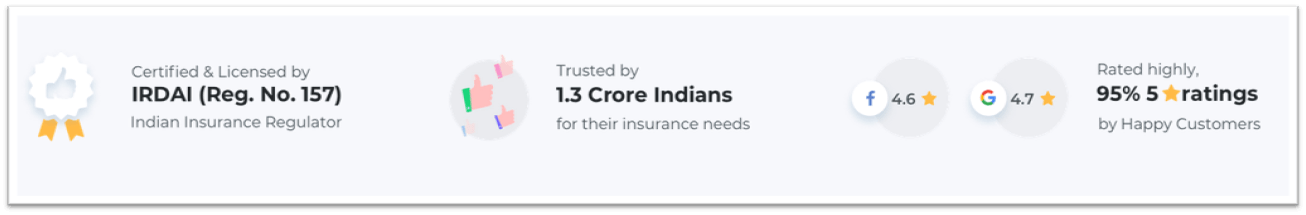 Acko General Insurance Review 2019 | Bike and Car Insurance