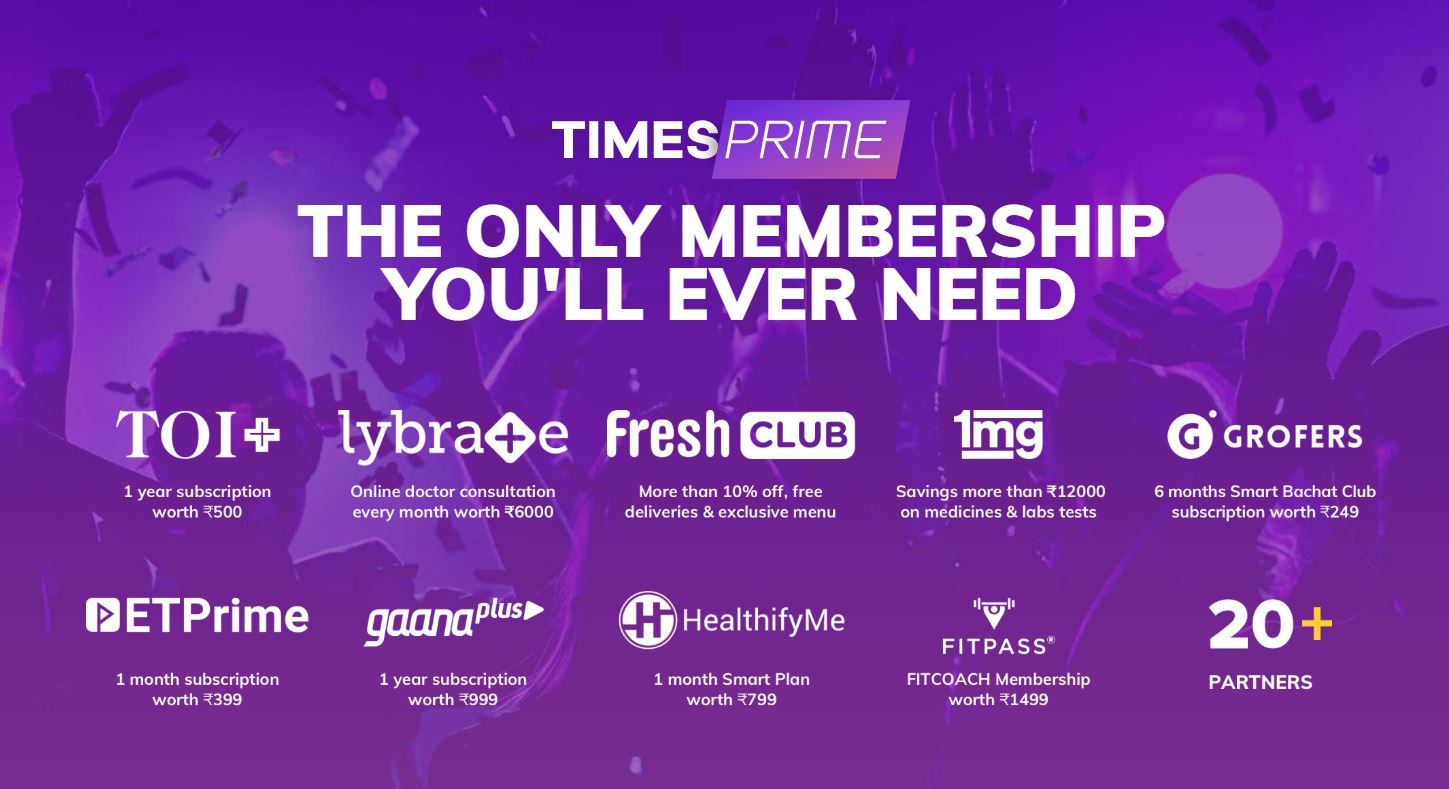 Timesprime Coupons